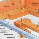 красивая кровать сделанная своими руками в интерьере пример конструкции