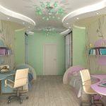 красивая комната для девочек дизайн