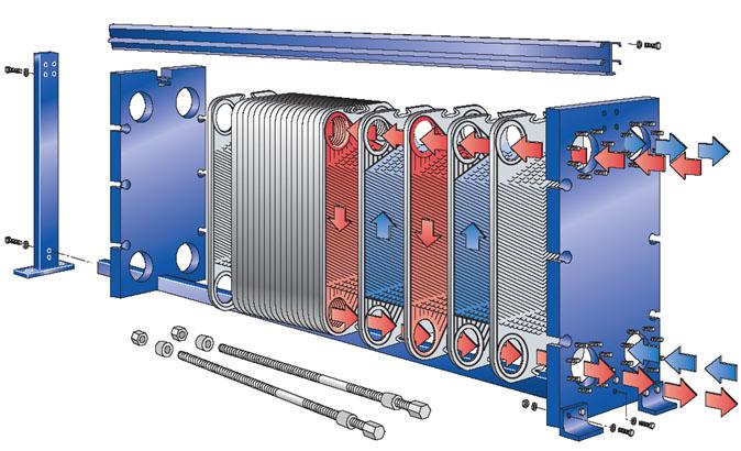 Область применения теплообменника Пластины теплообменника Alfa Laval M10-BDFG Глазов